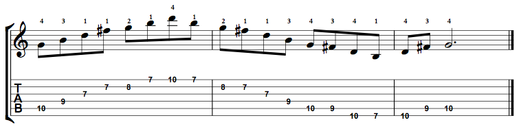 Major7-Arpeggio-Notes-Key-G-Pos-7-Shape-3