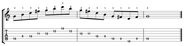 Major7-Arpeggio-Notes-Key-G-Pos-9-Shape-4
