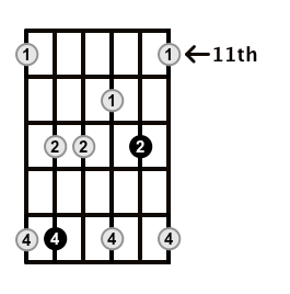 Minor7-Arpeggio-Frets-Key-C-Pos-11-Shape-3