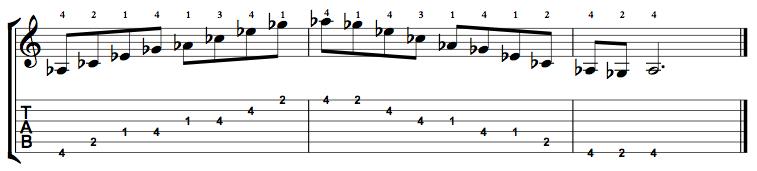 Minor7-Arpeggio-Notes-Key-Ab-Pos-1-Shape-5