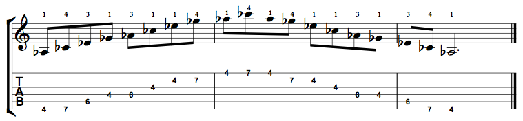 Minor7-Arpeggio-Notes-Key-Ab-Pos-4-Shape-1