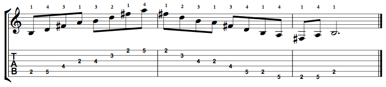 Minor7-Arpeggio-Notes-Key-B-Pos-2-Shape-4