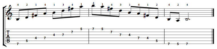 Minor7-Arpeggio-Notes-Key-B-Pos-4-Shape-5