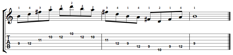 Minor7-Arpeggio-Notes-Key-B-Pos-9-Shape-2
