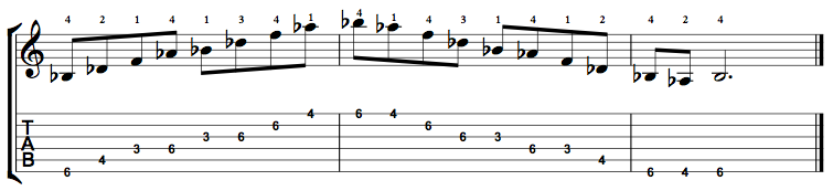 Minor7-Arpeggio-Notes-Key-Bb-Pos-3-Shape-5
