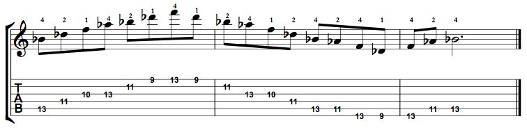 Minor7-Arpeggio-Notes-Key-Bb-Pos-9-Shape-3