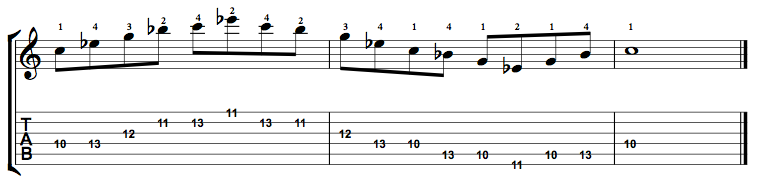Minor7-Arpeggio-Notes-Key-C-Pos-10-Shape-2