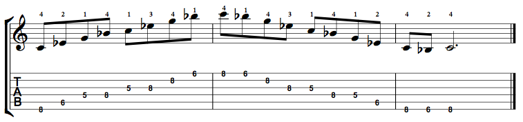 Minor7-Arpeggio-Notes-Key-C-Pos-5-Shape-5