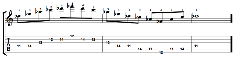 Minor7-Arpeggio-Notes-Key-Db-Pos-11-Shape-2