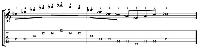 Minor7-Arpeggio-Notes-Key-Db-Pos-11-Shape-2