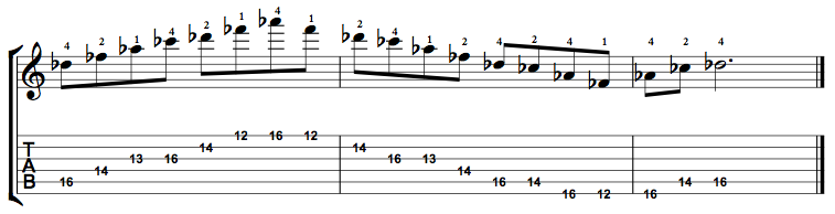 Minor7-Arpeggio-Notes-Key-Db-Pos-12-Shape-3
