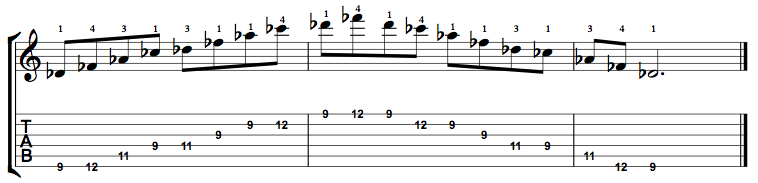 Minor7-Arpeggio-Notes-Key-Db-Pos-9-Shape-1