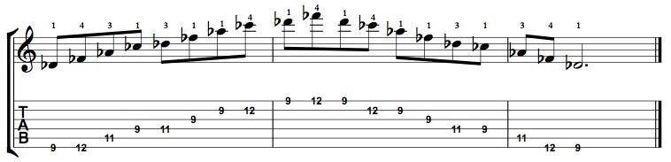 Minor7-Arpeggio-Notes-Key-Db-Pos-9-Shape-1