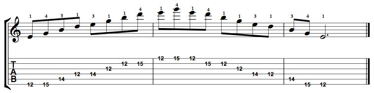 Minor7-Arpeggio-Notes-Key-E-Pos-12-Shape-1