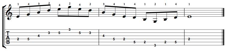 Minor7-Arpeggio-Notes-Key-E-Pos-2-Shape-2