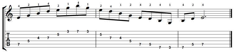 Minor7-Arpeggio-Notes-Key-E-Pos-3-Shape-3