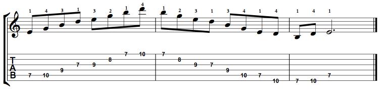 Minor7-Arpeggio-Notes-Key-E-Pos-7-Shape-4