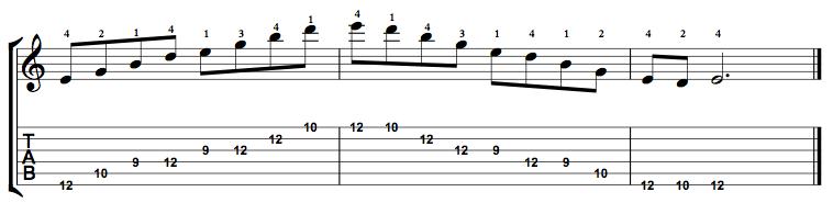 Minor7-Arpeggio-Notes-Key-E-Pos-9-Shape-5