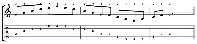 Minor7-Arpeggio-Notes-Key-E-Pos-Open-Shape-0