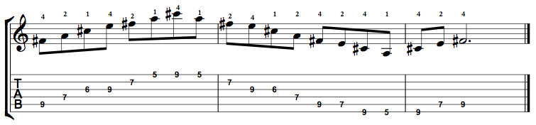 Minor7-Arpeggio-Notes-Key-F#-Pos-5-Shape-3