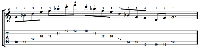 Minor7-Arpeggio-Notes-Key-G-Pos-10-Shape-4