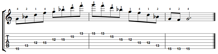 Minor7-Arpeggio-Notes-Key-G-Pos-12-Shape-5