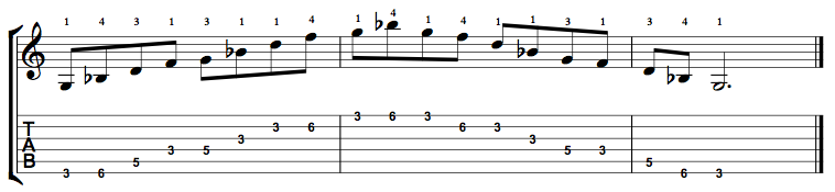 Minor7-Arpeggio-Notes-Key-G-Pos-3-Shape-1