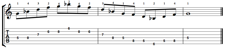 Minor7-Arpeggio-Notes-Key-G-Pos-5-Shape-2