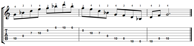 Minor7-Arpeggio-Notes-Key-G-Pos-6-Shape-3