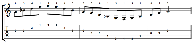 Minor7-Arpeggio-Notes-Key-G-Pos-Open-Shape-0