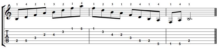 Minor7b5-Arpeggio-Notes-Key-B-Pos-1-Shape-4