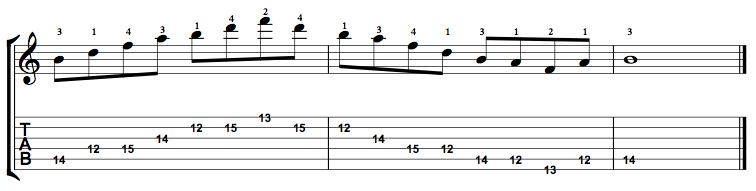 Minor7b5-Arpeggio-Notes-Key-B-Pos-12-Shape-3