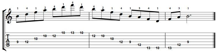 Minor7b5-Arpeggio-Notes-Key-B-Pos-9-Shape-2