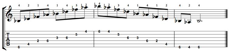 Minor7b5-Arpeggio-Notes-Key-Bb-Pos-2-Shape-5
