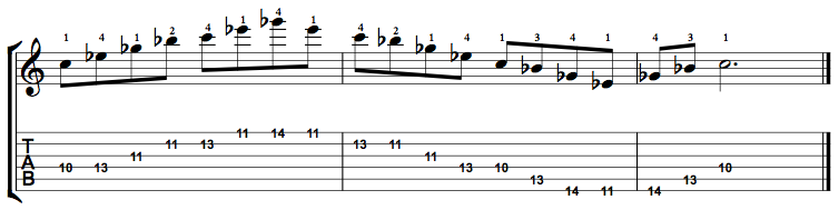 Minor7b5-Arpeggio-Notes-Key-C-Pos-10-Shape-2