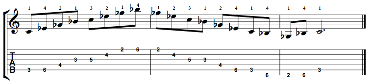 Minor7b5-Arpeggio-Notes-Key-C-Pos-2-Shape-4