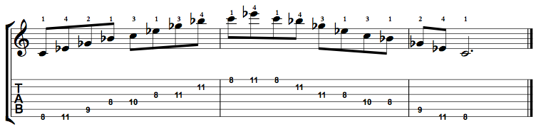 Minor7b5-Arpeggio-Notes-Key-C-Pos-8-Shape-1