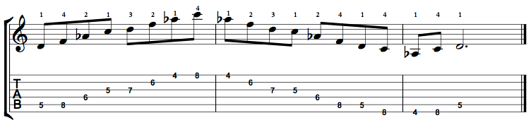 Minor7b5-Arpeggio-Notes-Key-D-Pos-4-Shape-4