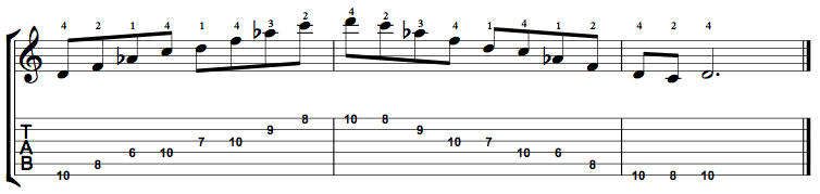 Minor7b5-Arpeggio-Notes-Key-D-Pos-6-Shape-5