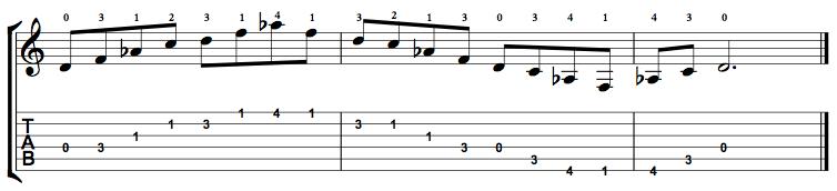 Minor7b5-Arpeggio-Notes-Key-D-Pos-Open-Shape-0