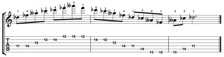 Minor7b5-Arpeggio-Notes-Key-Db-Pos-11-Shape-2