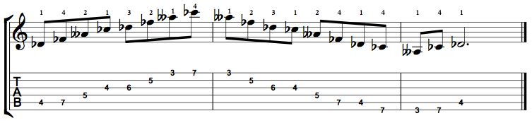 Minor7b5-Arpeggio-Notes-Key-Db-Pos-3-Shape-4
