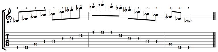 Minor7b5-Arpeggio-Notes-Key-Db-Pos-9-Shape-1