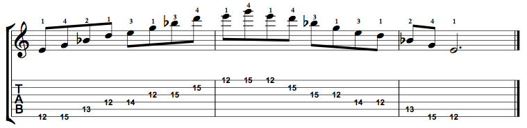 Minor7b5-Arpeggio-Notes-Key-E-Pos-12-Shape-1