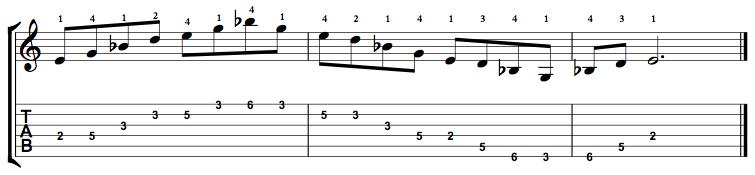 Minor7b5-Arpeggio-Notes-Key-E-Pos-2-Shape-2