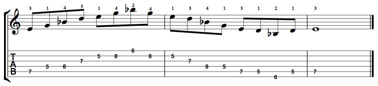Minor7b5-Arpeggio-Notes-Key-E-Pos-5-Shape-3