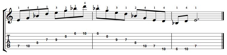 Minor7b5-Arpeggio-Notes-Key-E-Pos-6-Shape-4