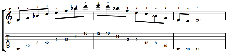 Minor7b5-Arpeggio-Notes-Key-E-Pos-8-Shape-5