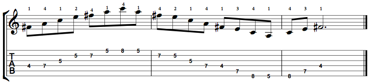 Minor7b5-Arpeggio-Notes-Key-F#-Pos-4-Shape-2