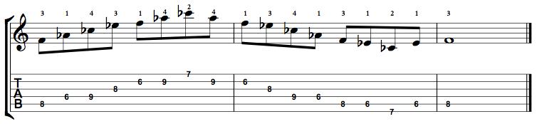 Minor7b5-Arpeggio-Notes-Key-F-Pos-6-Shape-3
